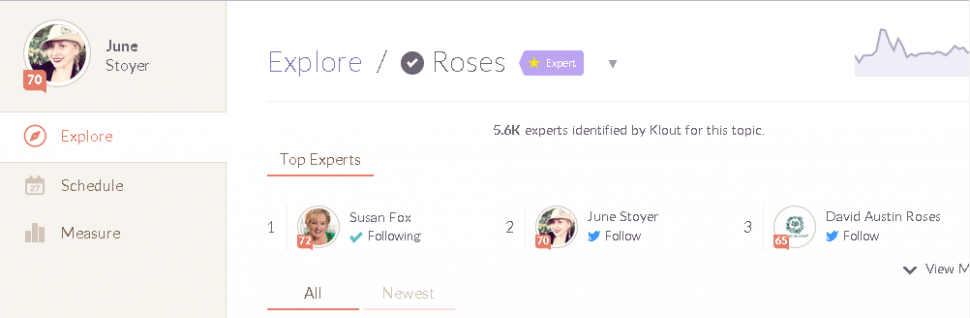 June Stoyer is ranked #2 expert on roses 06042015